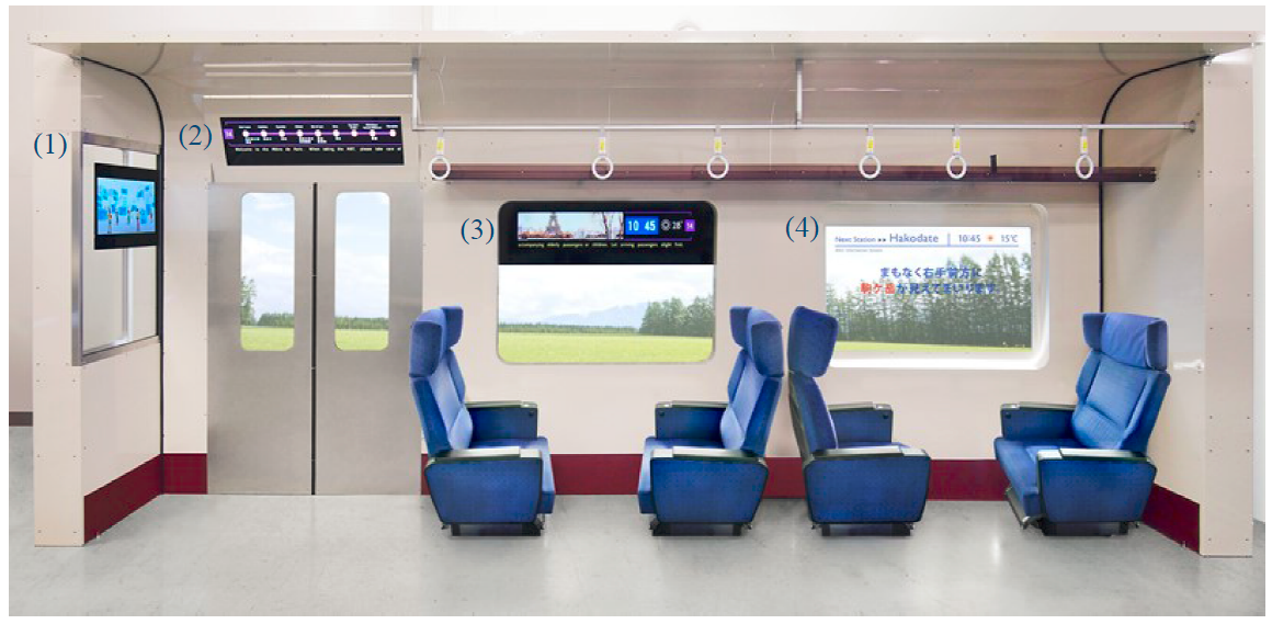 Concept image of in-train installation