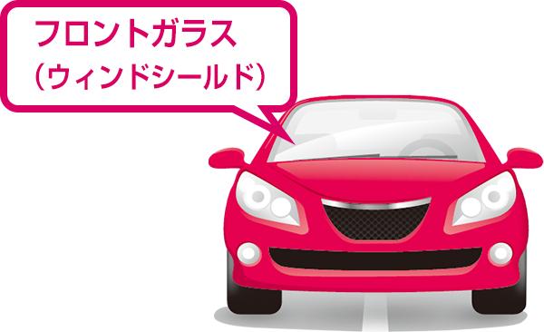 日本では「フロントガラス」欧米では「ウィンドシールドスクリーン」(風除け)