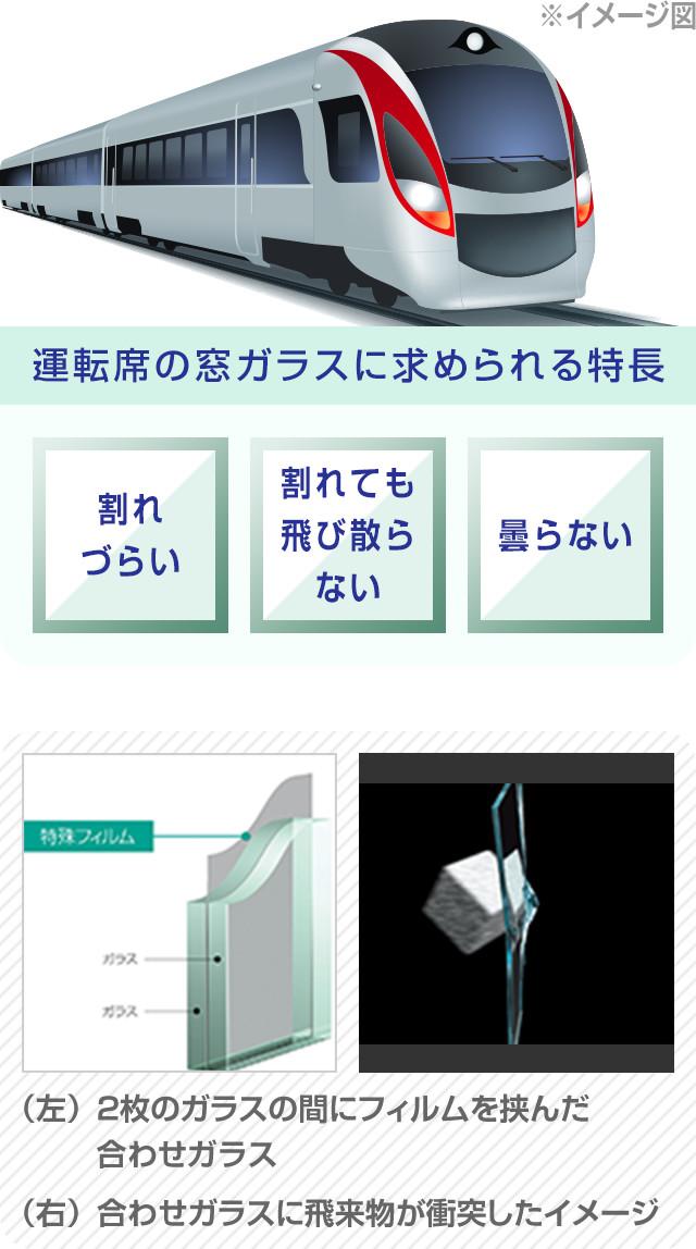 https://www.agc.com/hakken/assets/imag/norimono/18/img_gimon01_01.jpg