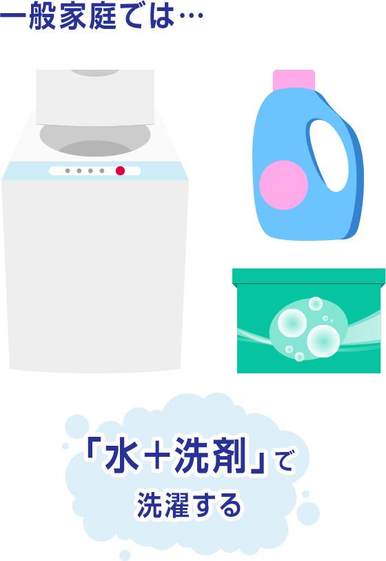 一般家庭では…「水+洗剤」で洗濯する
