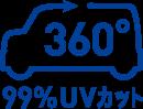 99%UVカット